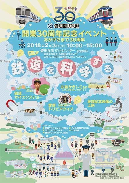 愛知環状鉄道「開業30周年記念イベント〜鉄道を科学する〜」開催