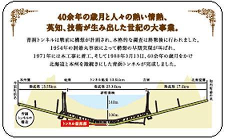 JR北海道の引渡場所で配布されるカードデザイン(裏)