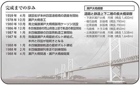 JR四国の引渡場所で配布されるカードデザイン(裏)