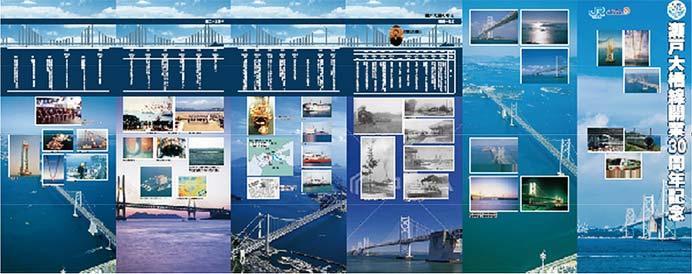 JR四国×JR西日本「瀬戸大橋線開業30周年記念パネル展」開催