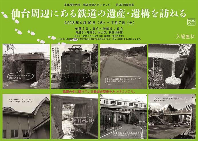 東北福祉大学・鉄道交流ステーションで第33回企画展「仙台周辺にある鉄道の遺産・遺構を訪ねる」開催