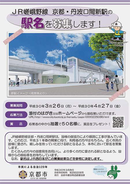 京都市,JR嵯峨野線京都—丹波口間に設置される新駅の駅名を募集