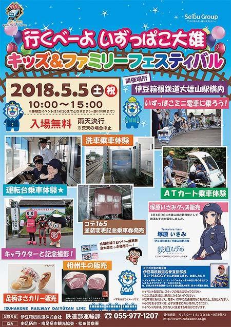 伊豆箱根鉄道「行くべーよいずっぱこ大雄 キッズ&ファミリーフェスティバル」開催