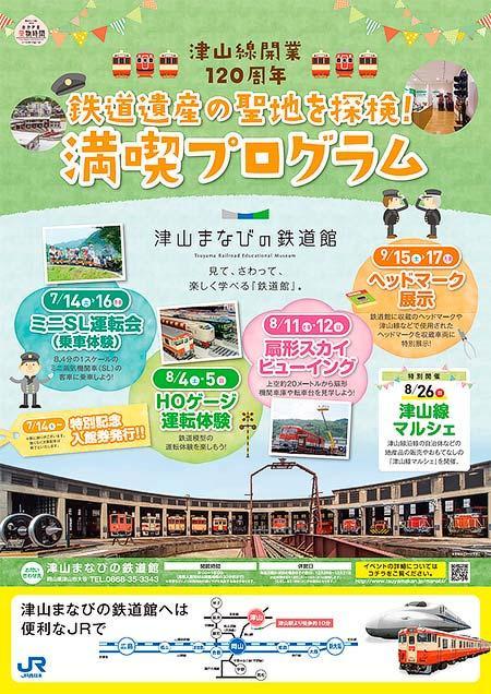 津山まなびの鉄道館で「鉄道遺産の聖地を探検!満喫プログラム」開催