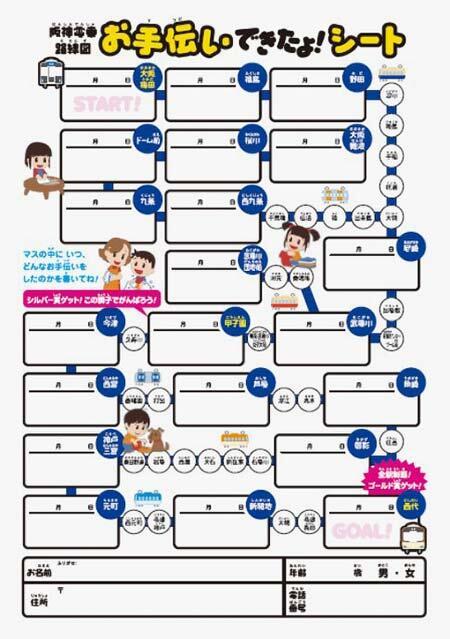 「阪神電車路線図 お手伝いできたよ!シート」企画実施
