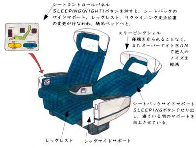 Milky Way Seat