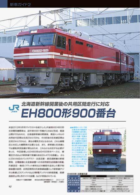 JR貨物EH800形900番台
