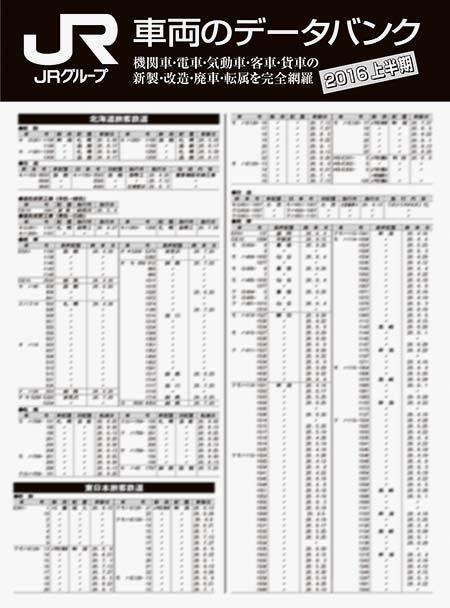 JRグループ 車両のデータバンク 2016上半期