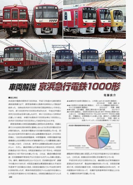 京浜急行電鉄1000形