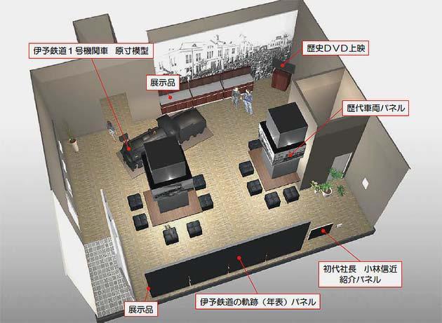 伊予鉄道初の資料館「坊っちゃん列車ミュージアム」が12月9日にオープン