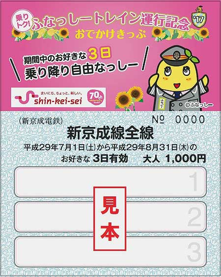 新京成「乗りトク!ふなっしートレイン運行記念 おでかけきっぷ」発売