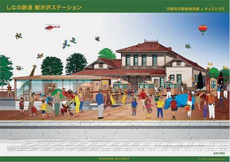 旧軽井沢駅舎記念館とキッズハウスの完成予想図