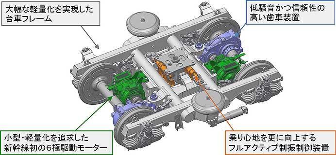 JR東海,N700Sに新形台車と新型パンタグラフを採用