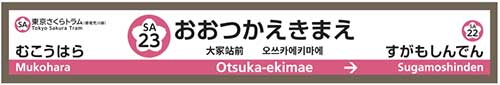 東京さくらトラム(都電荒川線)の案内標識への表示例