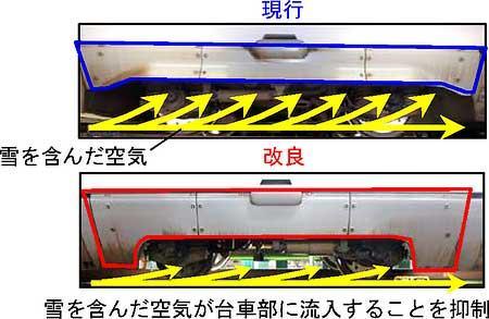 台車カバー改良のイメージ