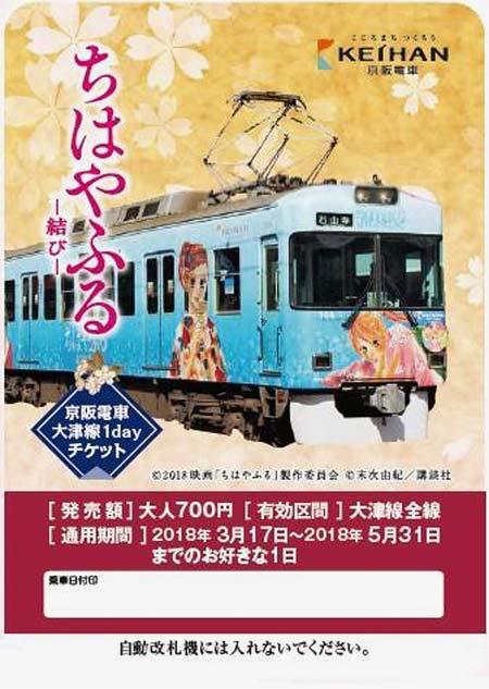 「大津線1日フリー乗車券(2枚セット)」