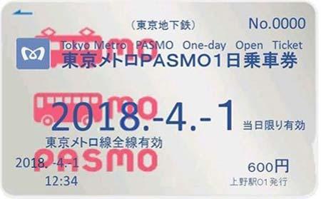 東京メトロ,無記名PASMOによる「東京メトロPASMO1日乗車券」発売開始