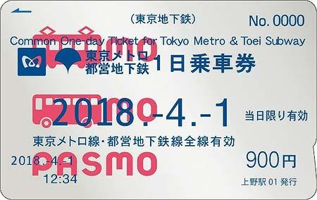 東京メトロ・東京都交通局,無記名PASMOによる「東京メトロ・都営地下鉄共通1日乗車券」発売開始