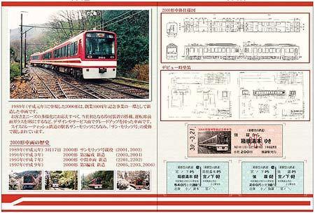 「2000形復刻塗装記念乗車券」台紙(中面)