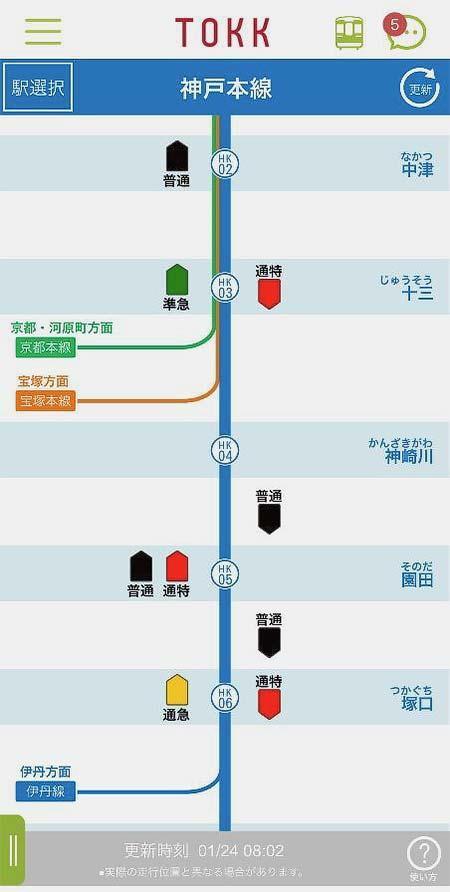 列車走行位置情報