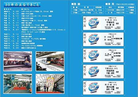 「開業30周年記念乗車券セット(中面)」