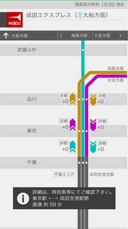 成田エクスプレスの列車名・現在位置・遅れ時分表示