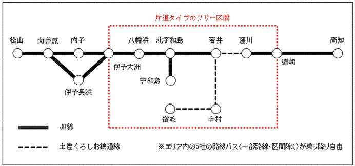 JR四国「四国西南周遊レール&バスきっぷ」発売