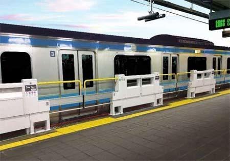 京浜東北線蕨駅にスマートホームドア®を設置へ