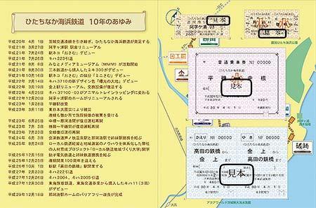 ひたちなか海浜鉄道開業10周年記念乗車券(中面)