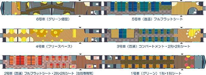 JR西日本,新たな長距離列車の車内デザインを発表