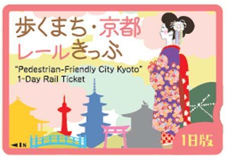 「歩くまち・京都レールきっぷ(1日版)」のイメージ