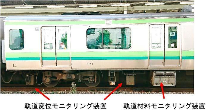 JR東日本,線路設備モニタリング装置を本格導入