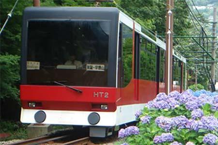 箱根登山ケーブルカーの現行車両
