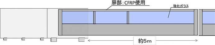 大開口可動柵の概要