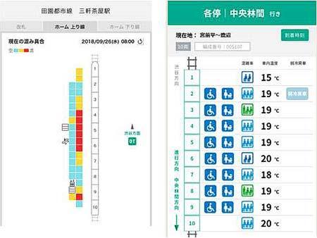 東急線アプリ,「駅視-vision」機能などをリニューアル