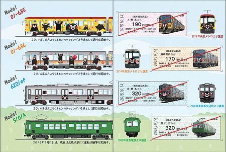 「鉄道の日記念乗車券」台紙(中面)