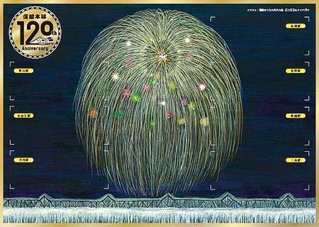 「信越本線(塚山~三条間)開業120周年記念入場券(硬券)」台紙(中面)