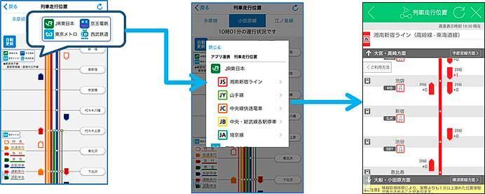 小田急・西武,JR東日本など4社とのスマートフォンアプリ連携を開始
