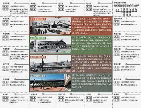 JR北海道,『旭川駅開駅120周年「記念入場券セット」』発売