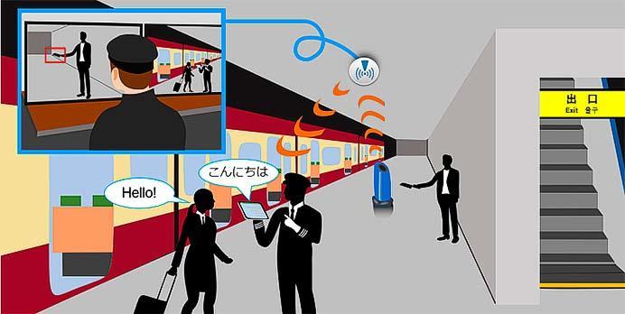 国際電気通信基礎技術研究所・京急など,駅ホームにおける「5G」を活用した安心・安全のための実証に成功