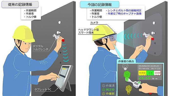 日立製作所,AR技術を利用した鉄道車両向けの「ボルト締結作業管理システム」を開発