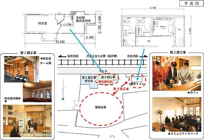 桜井線京終駅の復元が完了