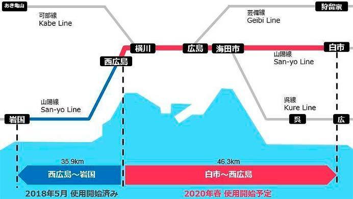 JR西日本,山陽本線 白市—西広島間の「D-TAS」使用開始時期を延期