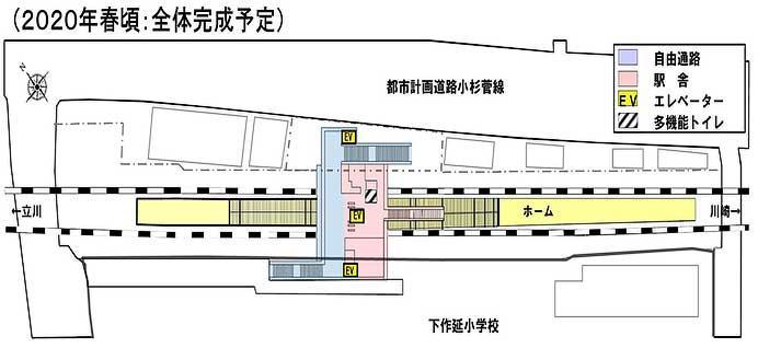 津田山駅の完成イメージ