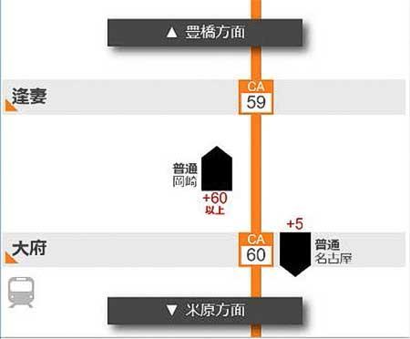 在来線の各列車の走行位置・遅延状況の表示イメージ