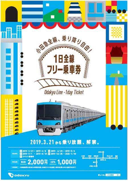 小田急電鉄,「1日全線フリー乗車券」発売