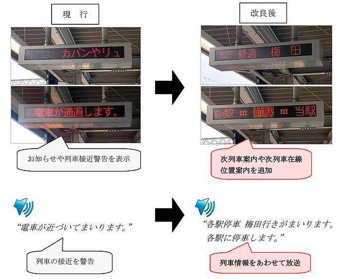 阪神,「阪神アプリ」の機能改良などを実施