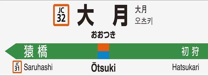 中央本線 相模湖—大月駅間に「駅ナンバリング」