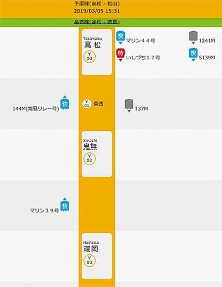 JR四国,4月1日から「列車走行位置情報サービス」の提供を開始