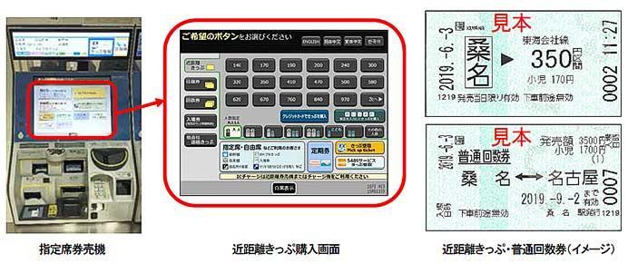 JR東海,6月3日から一部駅の指定席券売機サービスを拡大